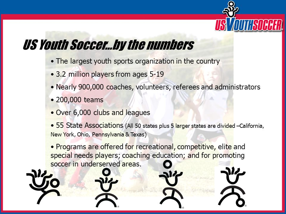 US Youth Soccer…by the numbers The largest youth sports organization in the country 3.2 million players from ages 5-19 Nearly 900,000 coaches, volunteers, referees and administrators 200,000 teams Over 6,000 clubs and leagues 55 State Associations (All 50 states plus 5 larger states are divided –California, New York, Ohio, Pennsylvania & Texas) Programs are offered for recreational, competitive, elite and special needs players; coaching education; and for promoting soccer in underserved areas.