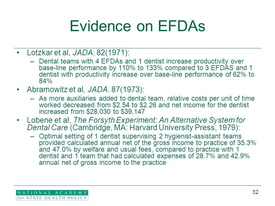 32 Evidence on EFDAs Lotzkar et al, JADA.