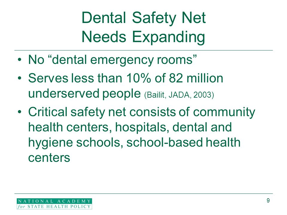 20 Trends in dental hygiene Gradual loosening of supervision, expansions in scope Movement towards providing services in public health settings Bulk of hygienists still practice in traditional settings; maldistributed as are dentists