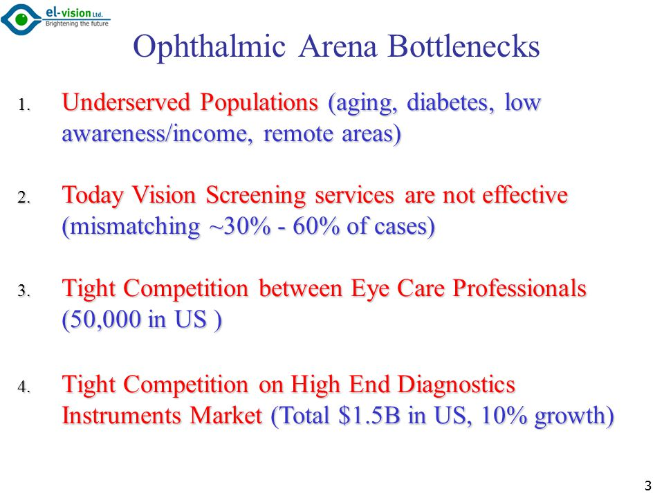 Ophthalmic Arena Bottlenecks 1.