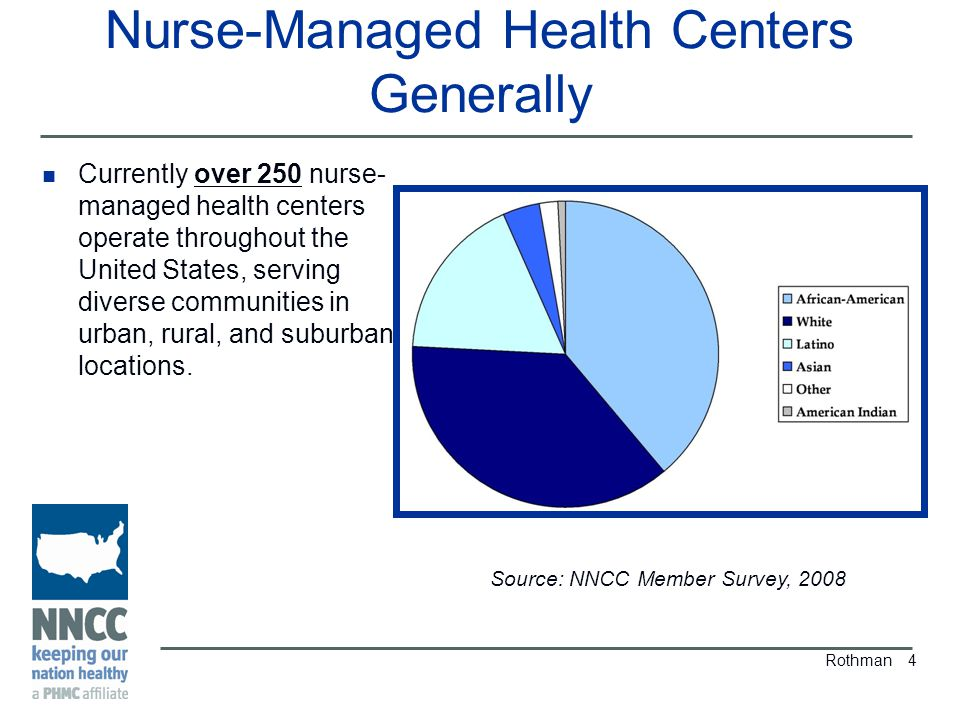 Nurse-Managed Health Centers Generally Currently over 250 nurse- managed health centers operate throughout the United States, serving diverse communities in urban, rural, and suburban locations.