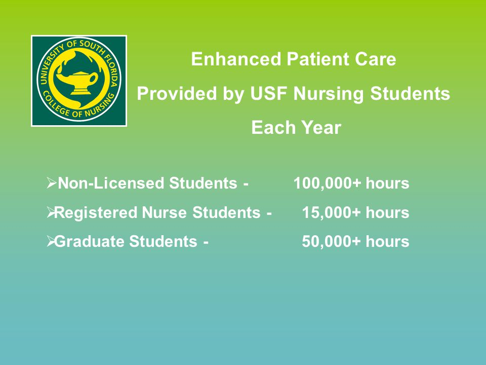  Non-Licensed Students - 100,000+ hours  Registered Nurse Students - 15,000+ hours  Graduate Students - 50,000+ hours Enhanced Patient Care Provided by USF Nursing Students Each Year