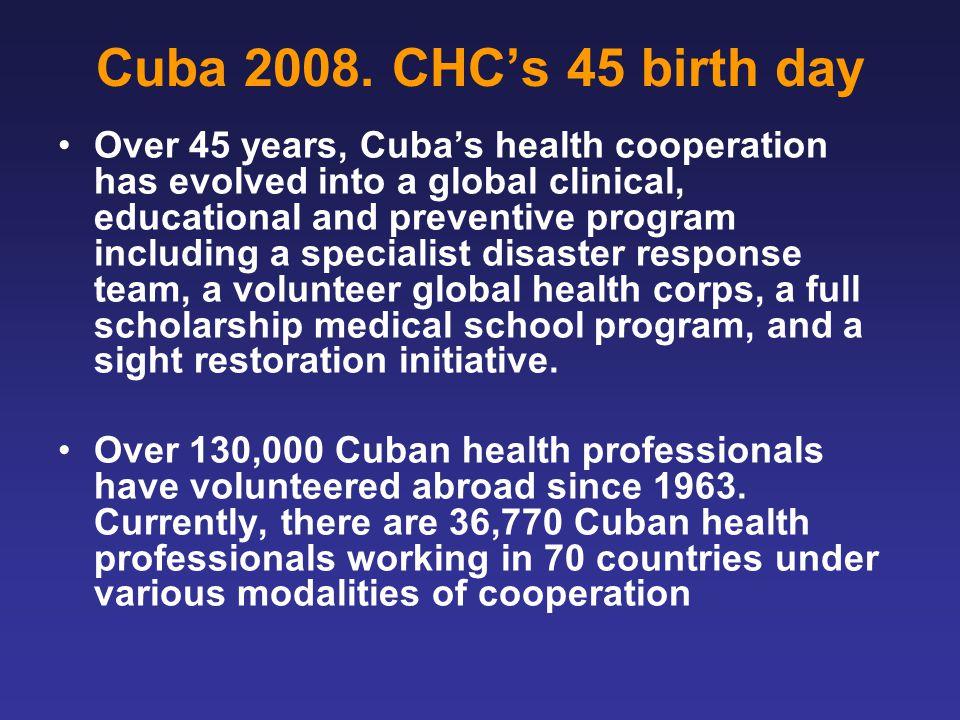 Cuban Health Cooperation (CHC) into Global Health.