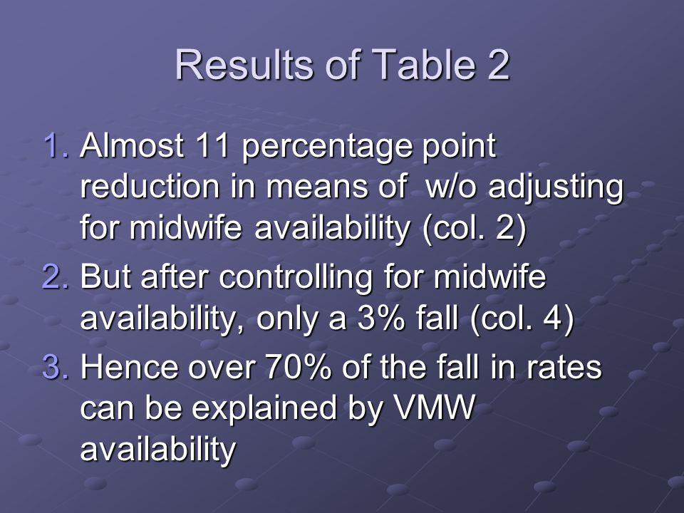Results of Table 2 1.Almost 11 percentage point reduction in means of w/o adjusting for midwife availability (col.