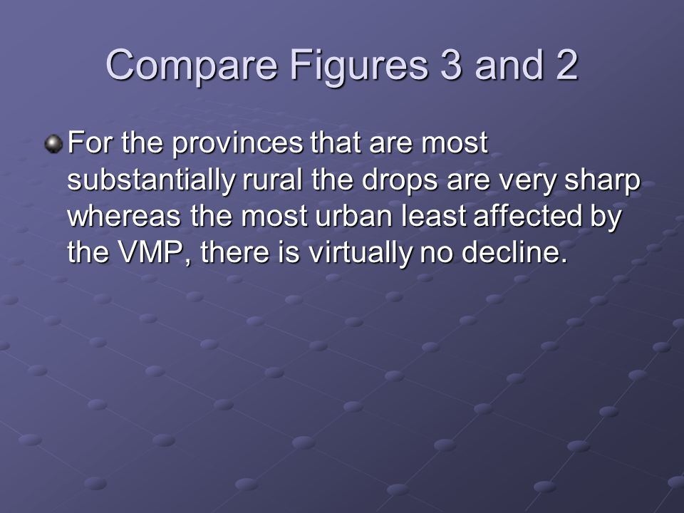 Compare Figures 3 and 2 For the provinces that are most substantially rural the drops are very sharp whereas the most urban least affected by the VMP, there is virtually no decline.
