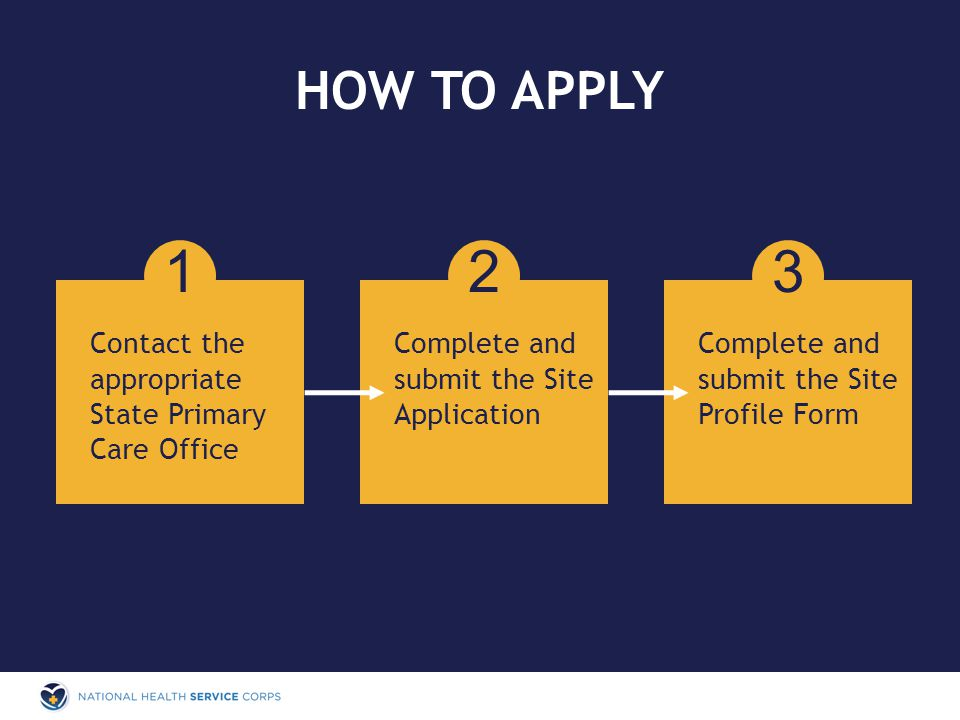 HOW TO APPLY 1 Contact the appropriate State Primary Care Office 2 Complete and submit the Site Application 3 Complete and submit the Site Profile Form