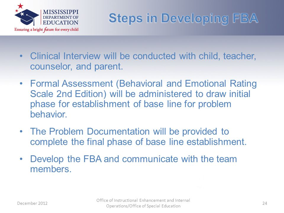 Clinical Interview will be conducted with child, teacher, counselor, and parent.
