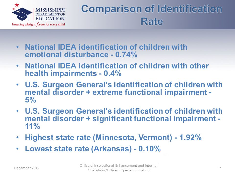 National IDEA identification of children with emotional disturbance - 0.74% National IDEA identification of children with other health impairments - 0.4% U.S.