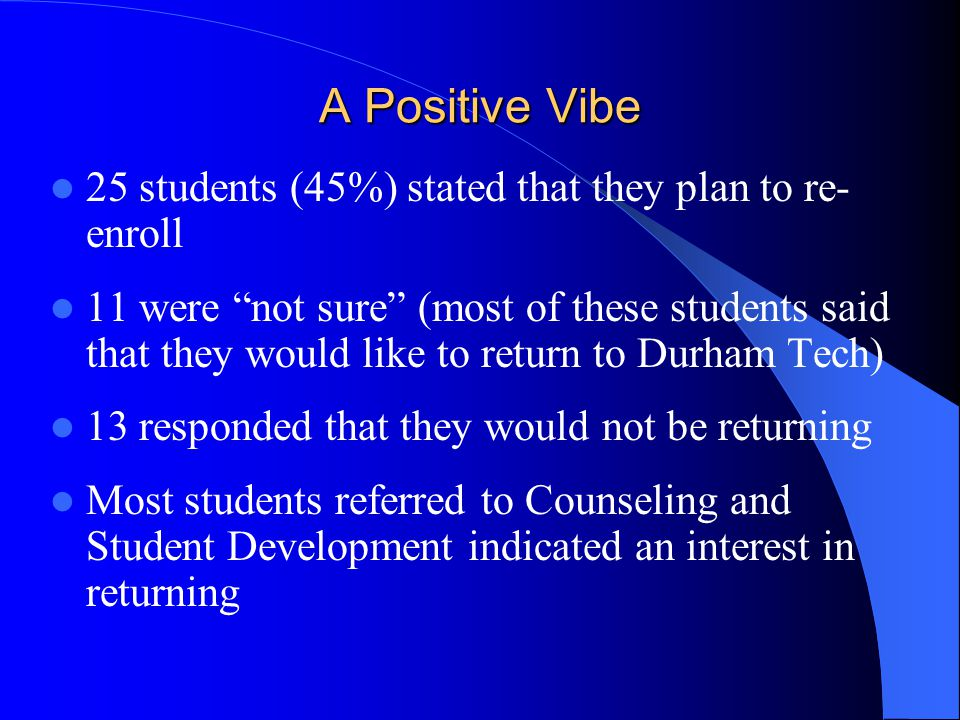 A Positive Vibe 25 students (45%) stated that they plan to re- enroll 11 were not sure (most of these students said that they would like to return to Durham Tech) 13 responded that they would not be returning Most students referred to Counseling and Student Development indicated an interest in returning