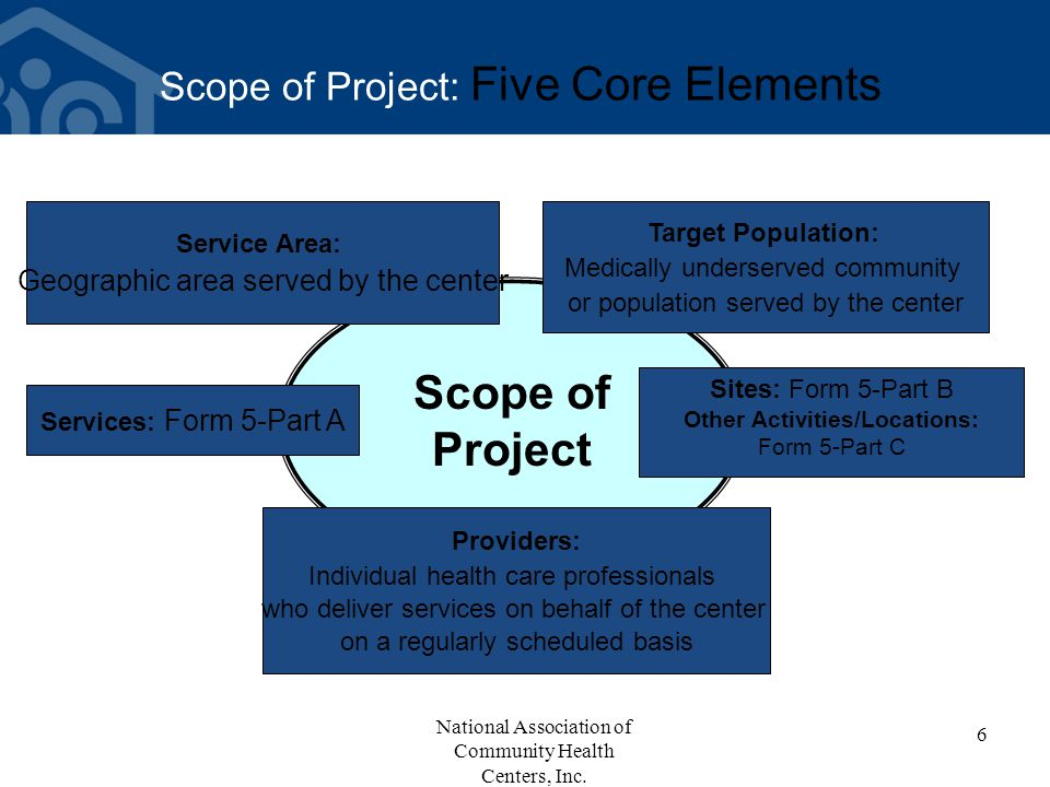 Scope of Project: Five Core Elements Service Area: Geographic area served by the center Services: Form 5-Part A Target Population: Medically underserved community or population served by the center Providers: Individual health care professionals who deliver services on behalf of the center on a regularly scheduled basis Scope of Project Sites: Form 5-Part B Other Activities/Locations: Form 5-Part C 6 National Association of Community Health Centers, Inc.