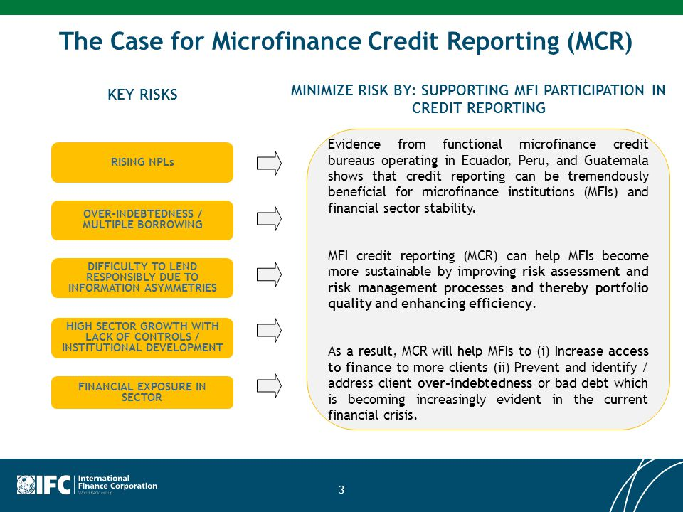 Risks Facin g Global Microfinance Industry Banana Skins 2012 Survey  Top 3 Risks Globally – Over-Indebtedness, Corporate Governance, Management Quality  Top 3 Risks Asia – Liquidity, Political Interference, Corporate Governance  Report raises question Are credit bureaux the answer.