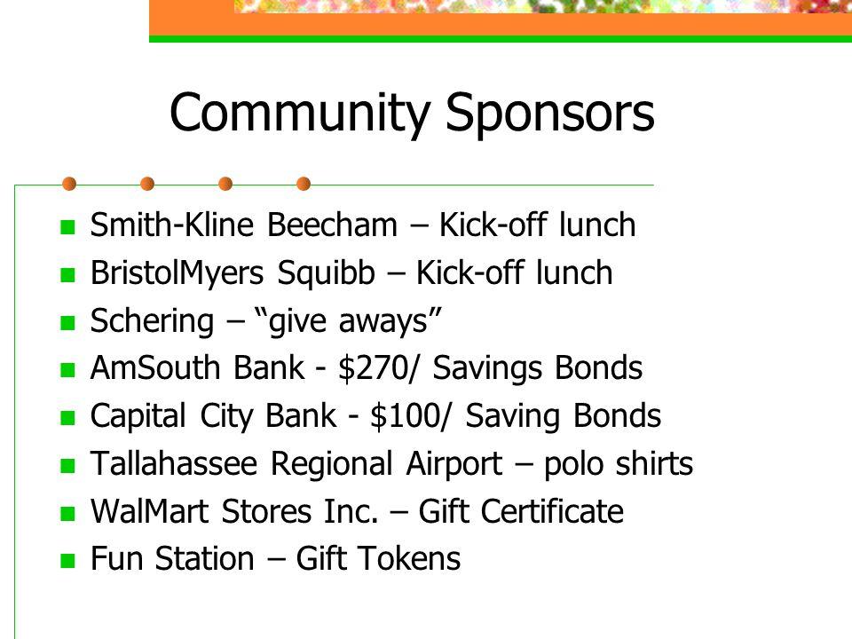Community Sponsors Smith-Kline Beecham – Kick-off lunch BristolMyers Squibb – Kick-off lunch Schering – give aways AmSouth Bank - $270/ Savings Bonds Capital City Bank - $100/ Saving Bonds Tallahassee Regional Airport – polo shirts WalMart Stores Inc.