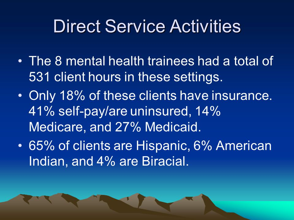 Direct Service Activities The 8 mental health trainees had a total of 531 client hours in these settings. Only 18% of these clients have insurance. 41
