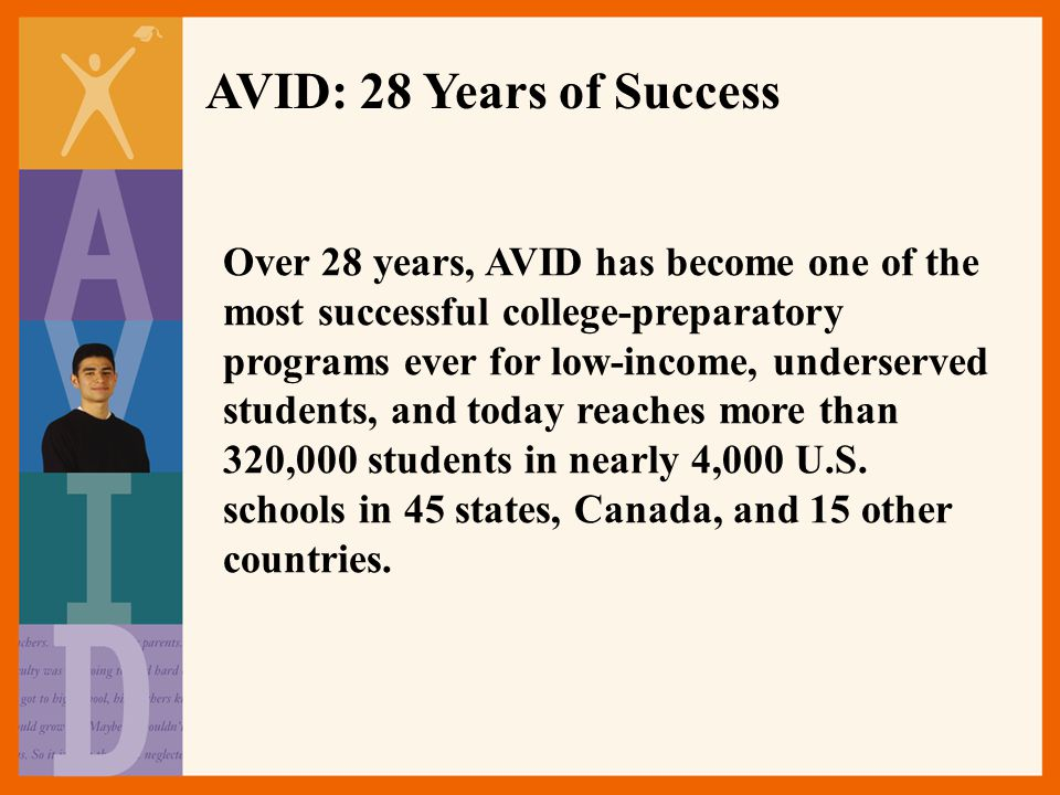 Over 28 years, AVID has become one of the most successful college-preparatory programs ever for low-income, underserved students, and today reaches more than 320,000 students in nearly 4,000 U.S.