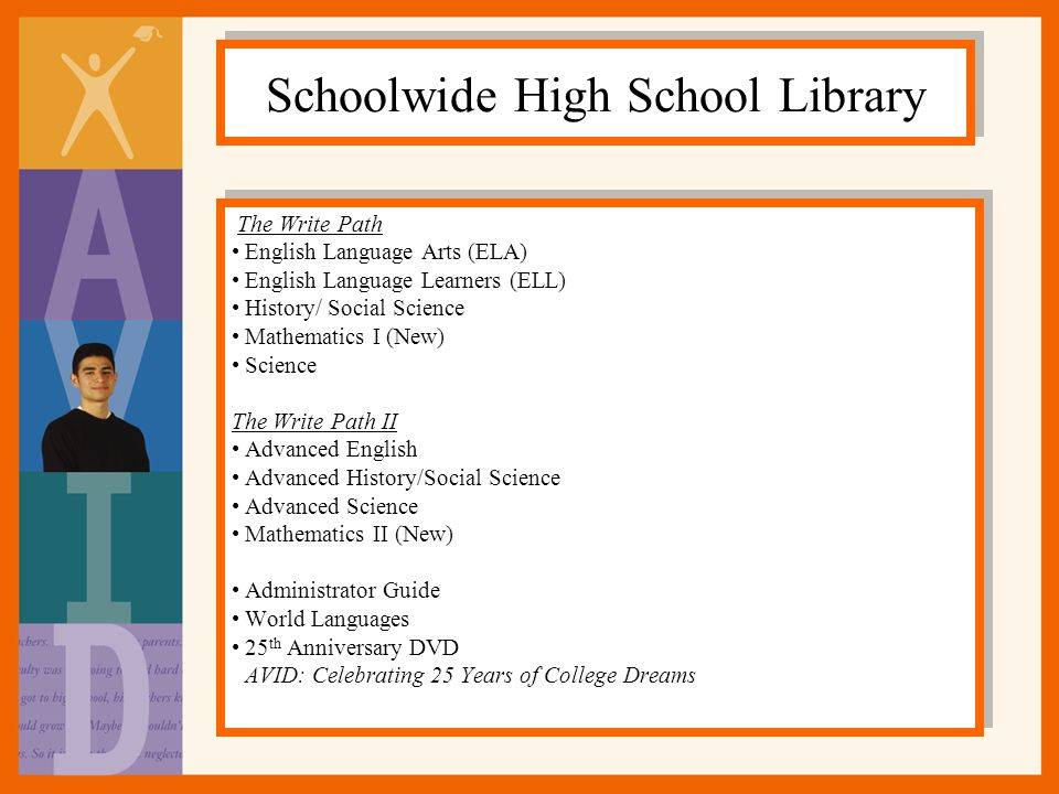 Schoolwide High School Library The Write Path English Language Arts (ELA) English Language Learners (ELL) History/ Social Science Mathematics I (New) Science The Write Path II Advanced English Advanced History/Social Science Advanced Science Mathematics II (New) Administrator Guide World Languages 25 th Anniversary DVD AVID: Celebrating 25 Years of College Dreams The Write Path English Language Arts (ELA) English Language Learners (ELL) History/ Social Science Mathematics I (New) Science The Write Path II Advanced English Advanced History/Social Science Advanced Science Mathematics II (New) Administrator Guide World Languages 25 th Anniversary DVD AVID: Celebrating 25 Years of College Dreams