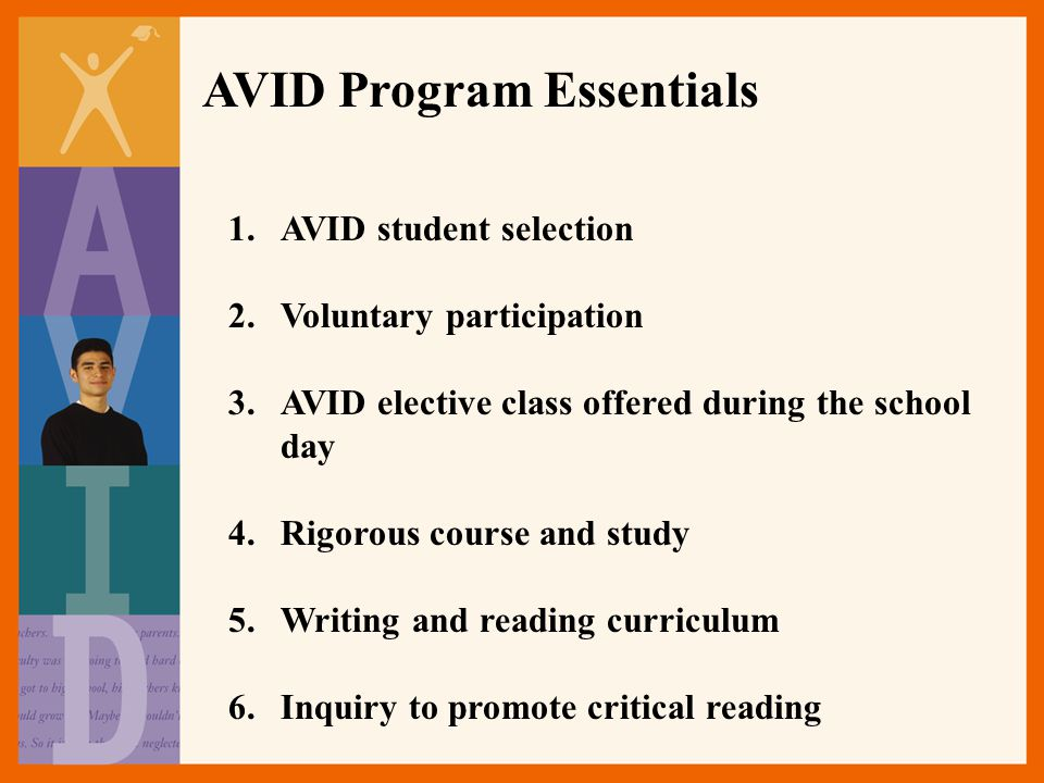 AVID Program Essentials 1.AVID student selection 2.Voluntary participation 3.AVID elective class offered during the school day 4.Rigorous course and study 5.Writing and reading curriculum 6.Inquiry to promote critical reading
