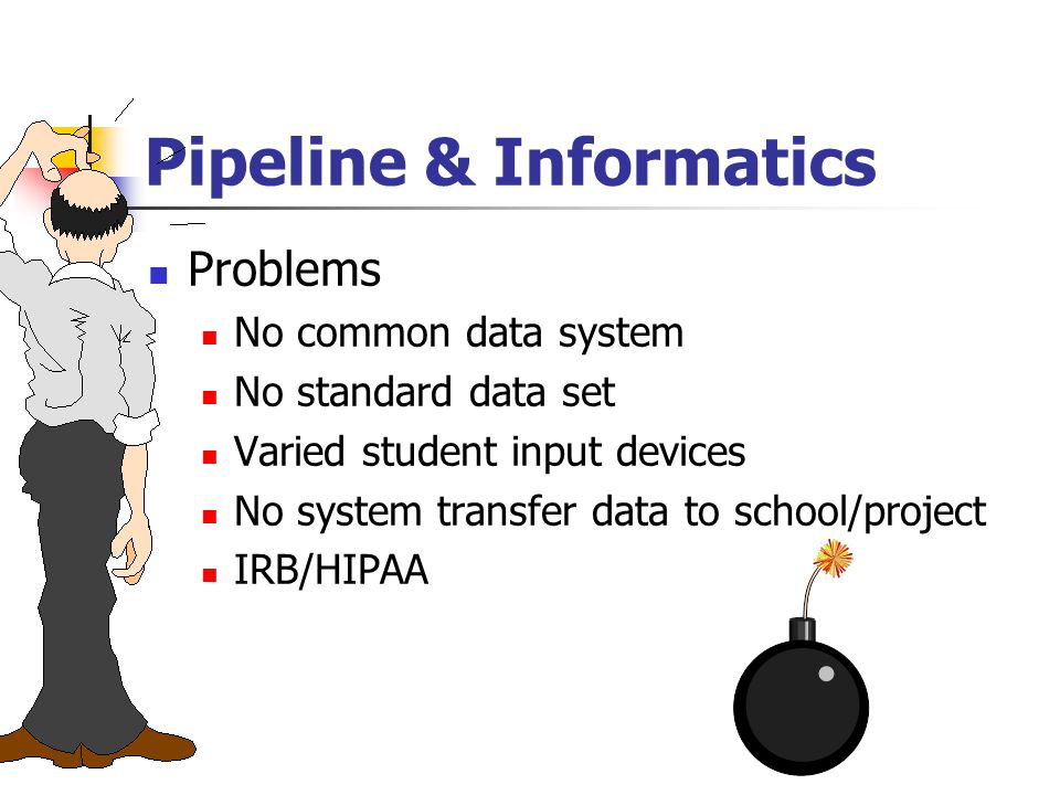 Pipeline & Informatics Problems No common data system No standard data set Varied student input devices No system transfer data to school/project IRB/HIPAA