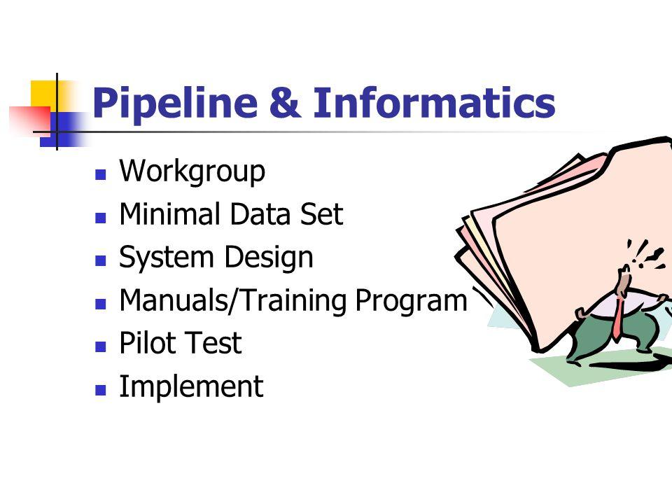 Pipeline & Informatics Workgroup Minimal Data Set System Design Manuals/Training Program Pilot Test Implement