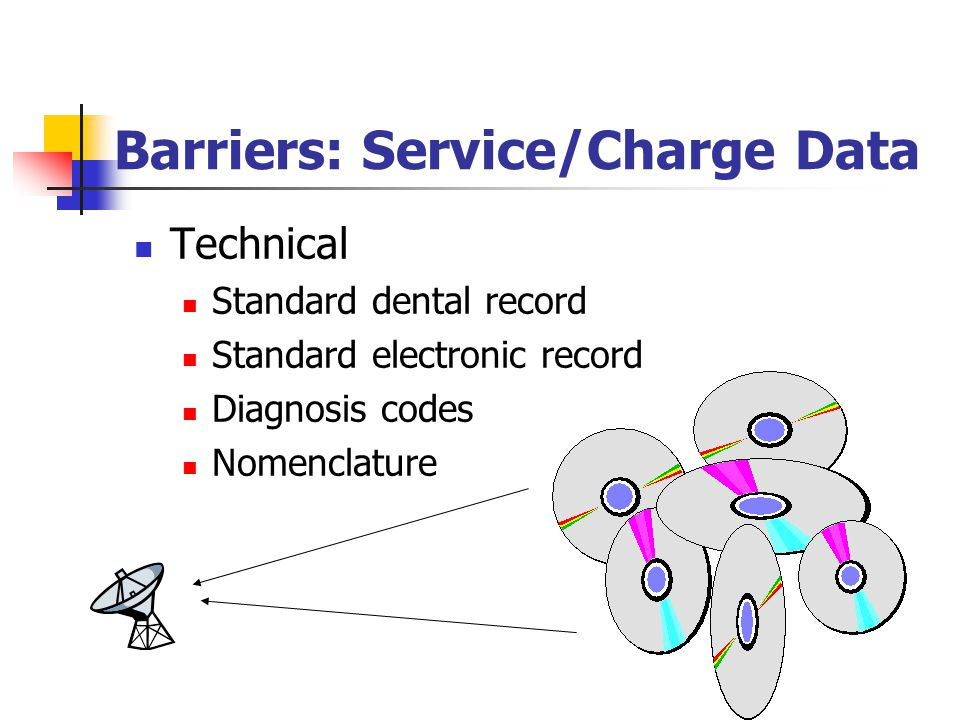 Barriers: Service/Charge Data Technical Standard dental record Standard electronic record Diagnosis codes Nomenclature