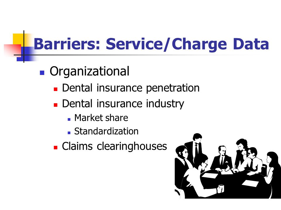 Barriers: Service/Charge Data Organizational Dental insurance penetration Dental insurance industry Market share Standardization Claims clearinghouses