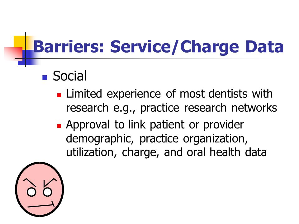 Barriers: Service/Charge Data Social Limited experience of most dentists with research e.g., practice research networks Approval to link patient or provider demographic, practice organization, utilization, charge, and oral health data