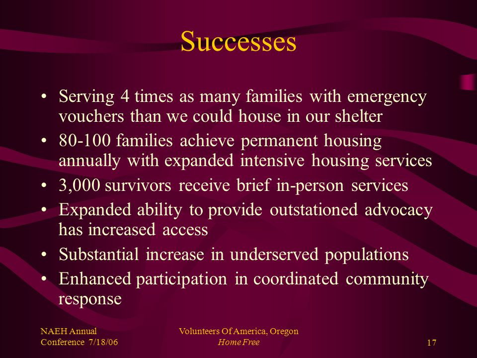 NAEH Annual Conference 7/18/06 Volunteers Of America, Oregon Home Free17 Successes Serving 4 times as many families with emergency vouchers than we could house in our shelter 80-100 families achieve permanent housing annually with expanded intensive housing services 3,000 survivors receive brief in-person services Expanded ability to provide outstationed advocacy has increased access Substantial increase in underserved populations Enhanced participation in coordinated community response