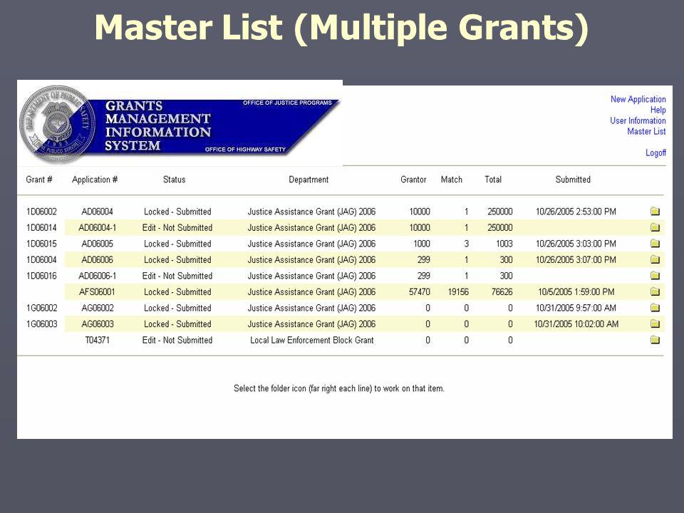 Master List (Multiple Grants)