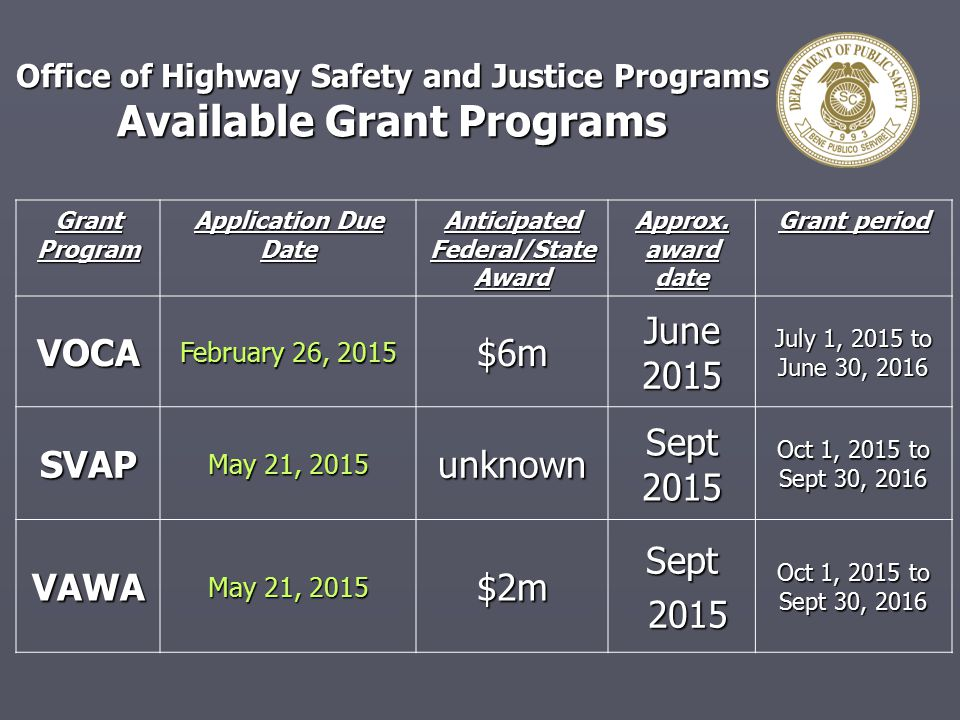 Office of Highway Safety and Justice Programs Available Grant Programs Grant Program Application Due Date Anticipated Federal/State Award Approx. awar