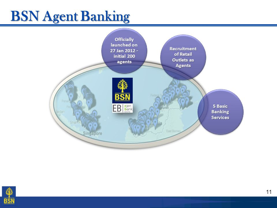 11 BSN Agent Banking Officially launched on 27 Jan 2012 - initial 200 agents Recruitment of Retail Outlets as Agents 5 Basic Banking Services