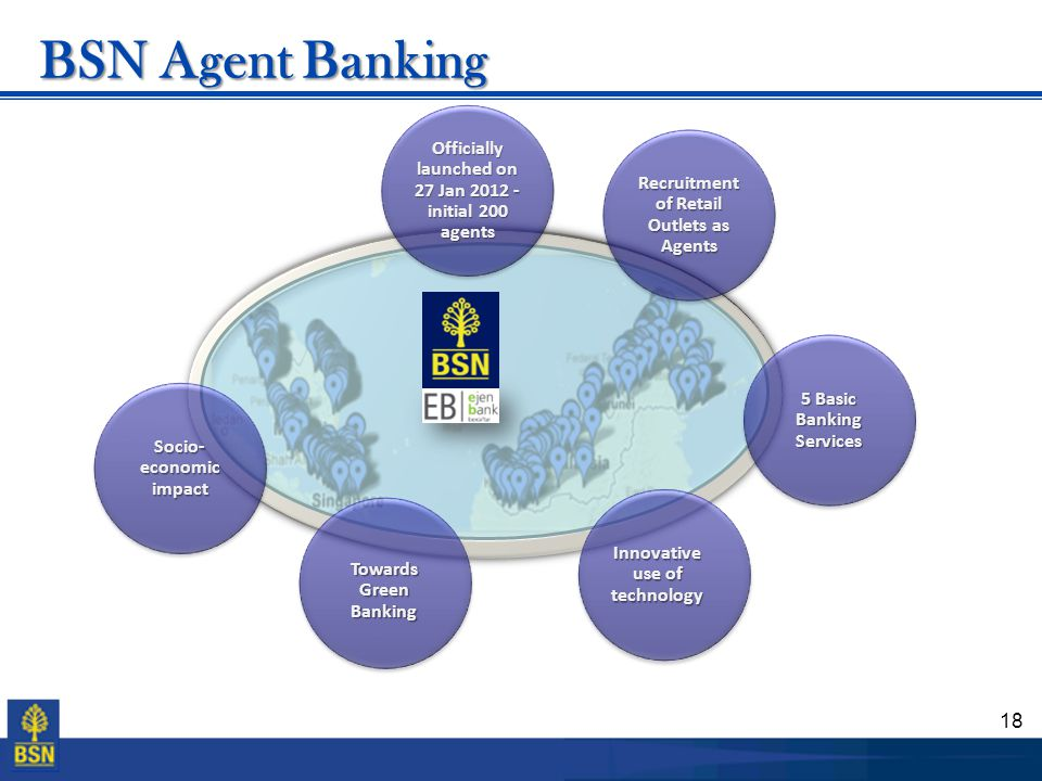 18 BSN Agent Banking Officially launched on 27 Jan 2012 - initial 200 agents Recruitment of Retail Outlets as Agents 5 Basic Banking Services Innovati