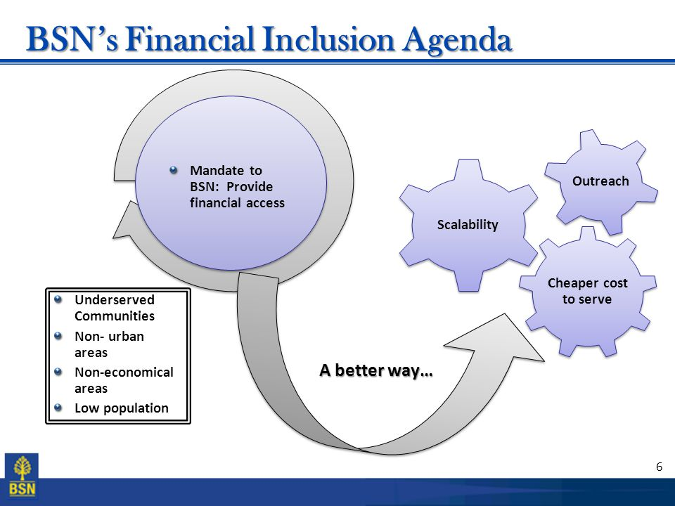 6 BSN's Financial Inclusion Agenda Underserved Communities Non- urban areas Non-economical areas Low population Mandate to BSN: Provide financial acce