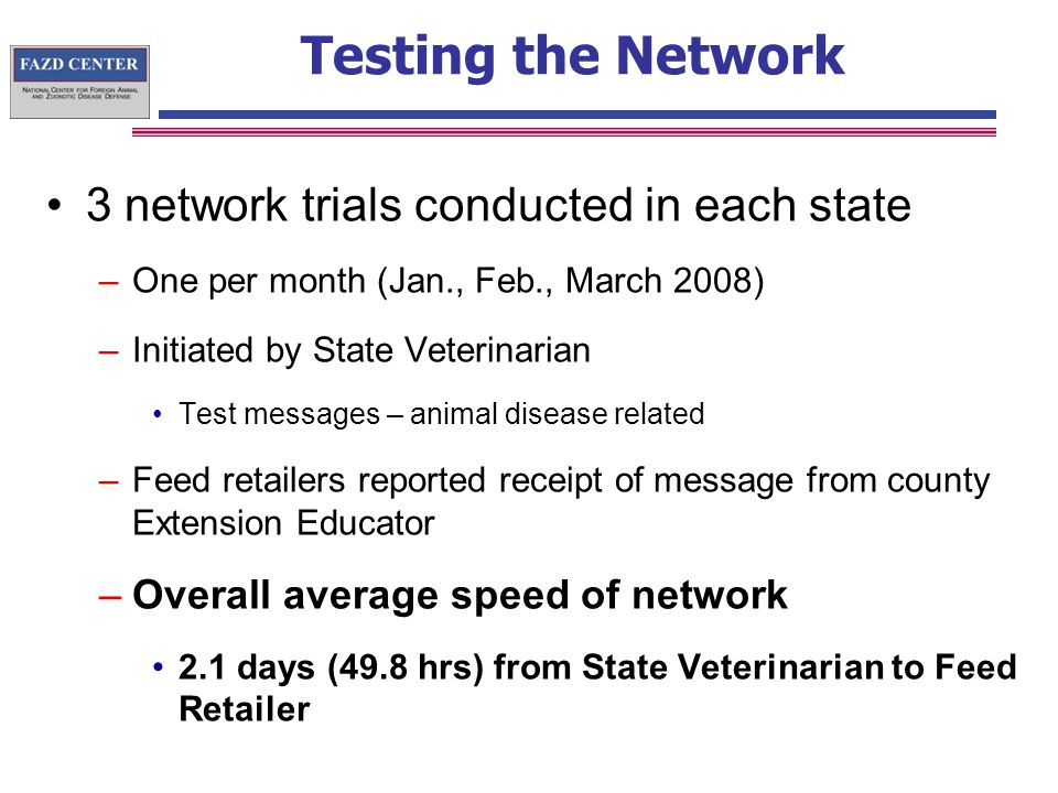 Testing the Network 3 network trials conducted in each state –One per month (Jan., Feb., March 2008) –Initiated by State Veterinarian Test messages – animal disease related –Feed retailers reported receipt of message from county Extension Educator –Overall average speed of network 2.1 days (49.8 hrs) from State Veterinarian to Feed Retailer