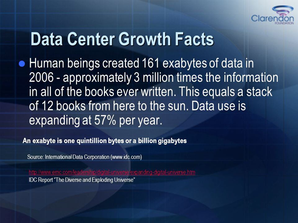 Data Center Growth Facts Human beings created 161 exabytes of data in 2006 - approximately 3 million times the information in all of the books ever wr