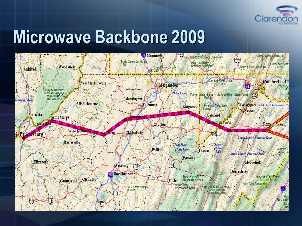 Microwave Backbone 2009
