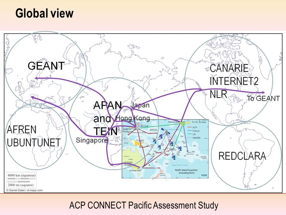 ACP CONNECT Pacific Assessment Study Global view