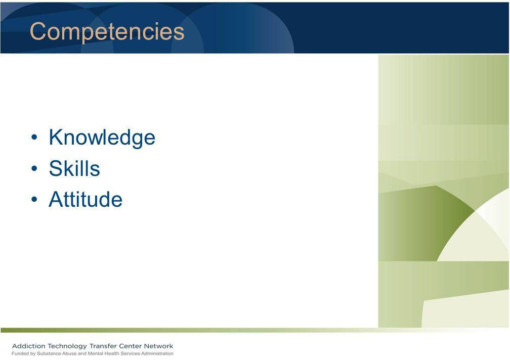 Competencies Knowledge Skills Attitude