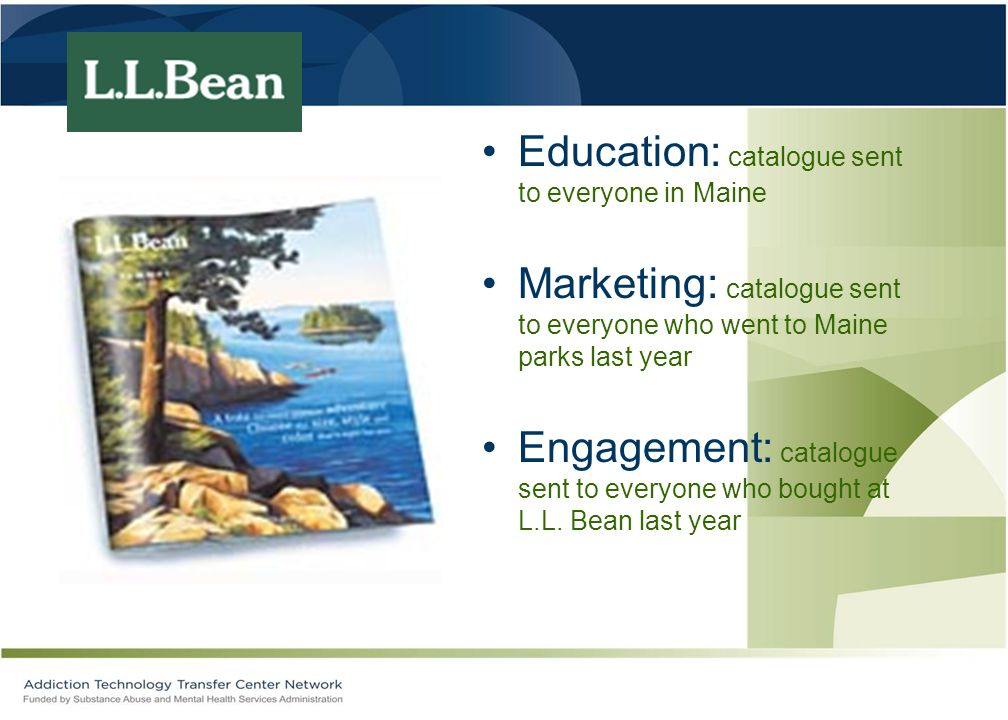 Education: catalogue sent to everyone in Maine Marketing: catalogue sent to everyone who went to Maine parks last year Engagement: catalogue sent to everyone who bought at L.L.