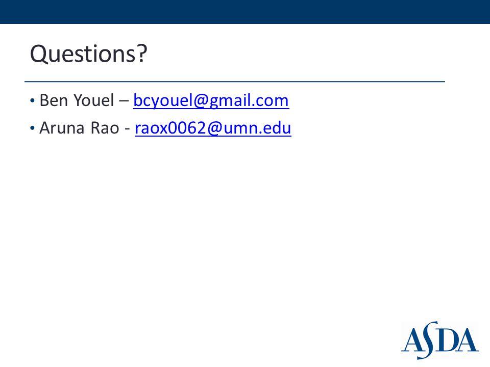 Questions? Ben Youel – bcyouel@gmail.combcyouel@gmail.com Aruna Rao - raox0062@umn.eduraox0062@umn.edu