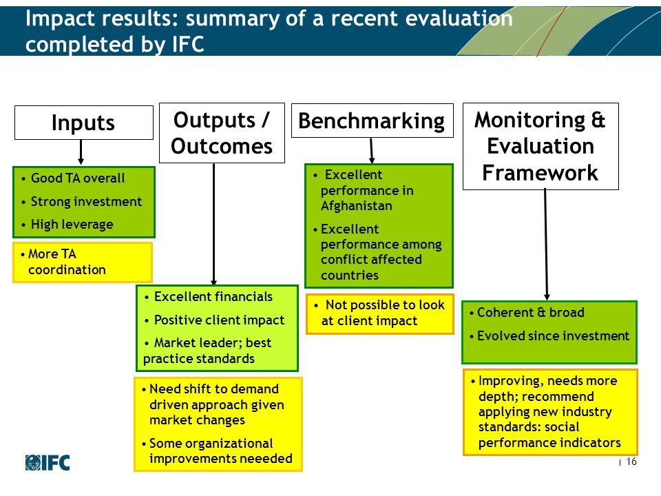 16 Impact results: summary of a recent evaluation completed by IFC Inputs Outputs / Outcomes Benchmarking Monitoring & Evaluation Framework Good TA ov