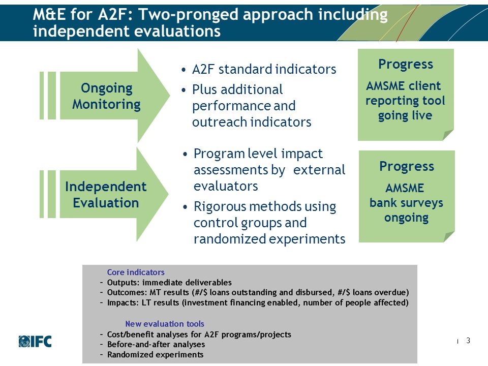 3 M&E for A2F: Two-pronged approach including independent evaluations Independent Evaluation Ongoing Monitoring A2F standard indicators Plus additiona