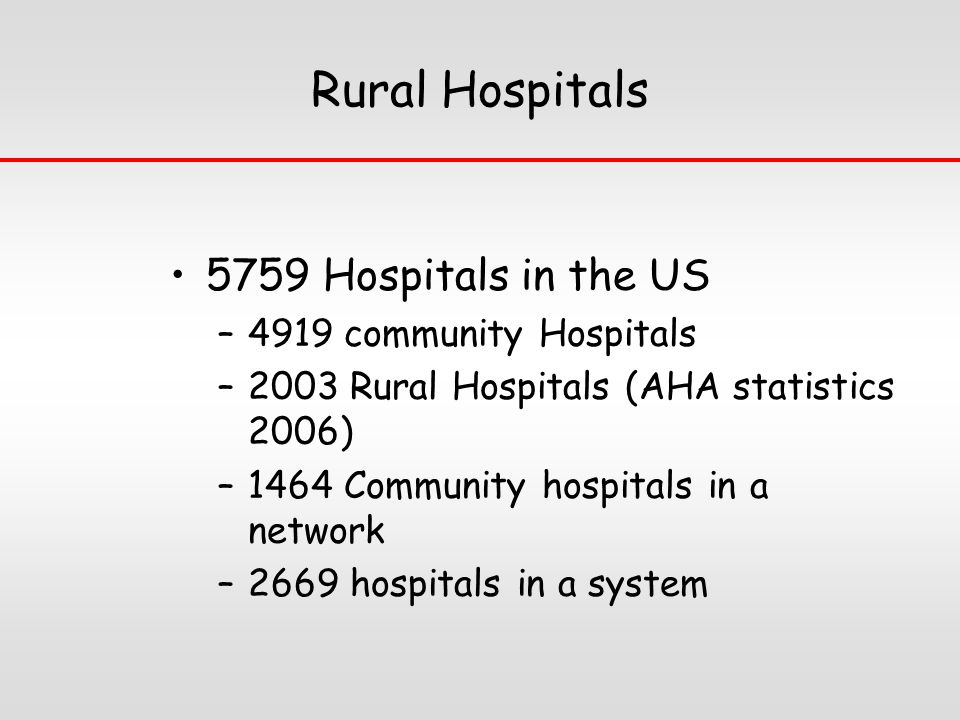 Rural Hospitals 5759 Hospitals in the US –4919 community Hospitals –2003 Rural Hospitals (AHA statistics 2006) –1464 Community hospitals in a network