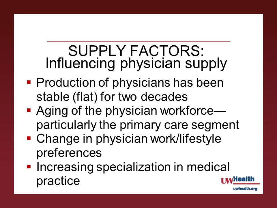 SUPPLY FACTORS: Influencing physician supply  Production of physicians has been stable (flat) for two decades  Aging of the physician workforce— particularly the primary care segment  Change in physician work/lifestyle preferences  Increasing specialization in medical practice