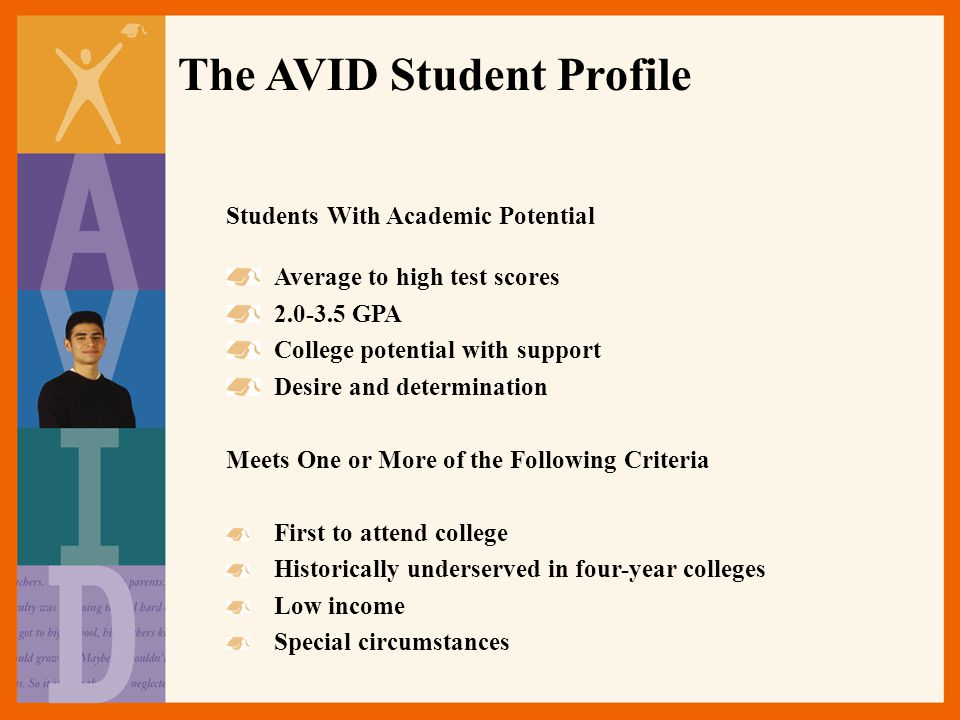 The AVID Student Profile Students With Academic Potential Average to high test scores 2.0-3.5 GPA College potential with support Desire and determination Meets One or More of the Following Criteria First to attend college Historically underserved in four-year colleges Low income Special circumstances