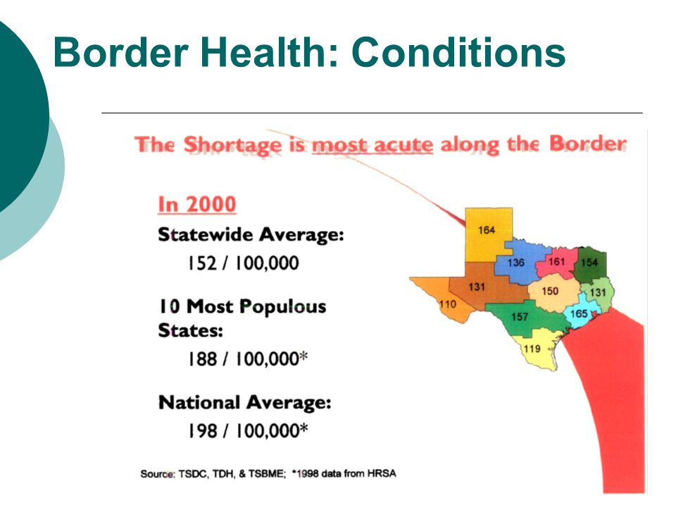 Border Health: Conditions