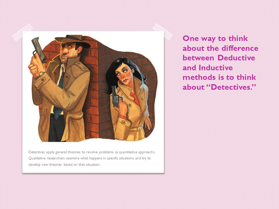 """One way to think about the difference between Deductive and Inductive methods is to think about """"Detectives."""" Detectives apply general theories to rev"""