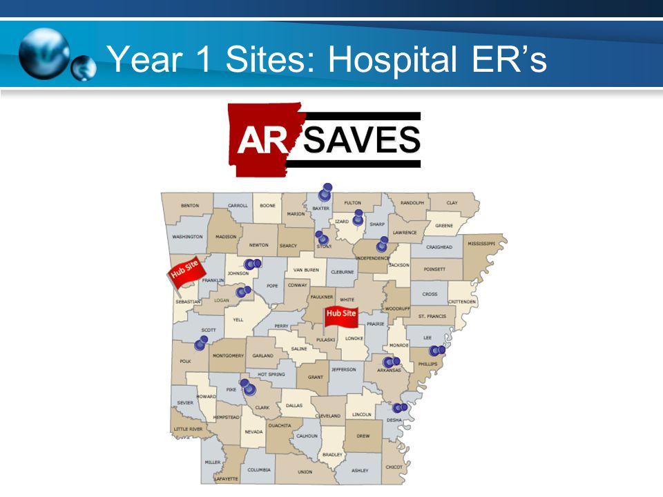 Year 1 Sites: Hospital ER's
