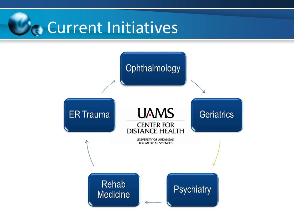 Ophthalmology Geriatrics Psychiatry Rehab Medicine ER Trauma Current Initiatives