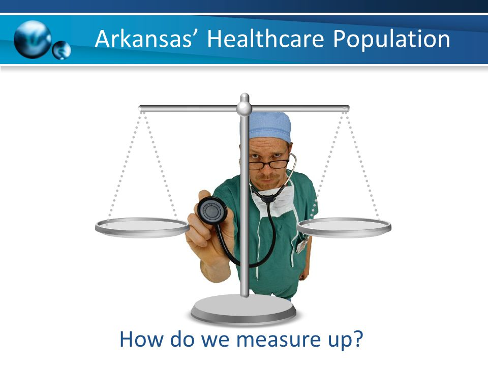 Arkansas' Healthcare Population How do we measure up