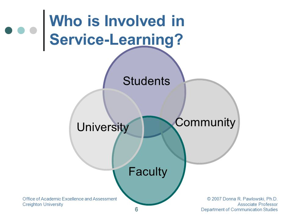 6 Who is Involved in Service-Learning? Office of Academic Excellence and Assessment Creighton University © 2007 Donna R. Pawlowski, Ph.D. Associate Pr