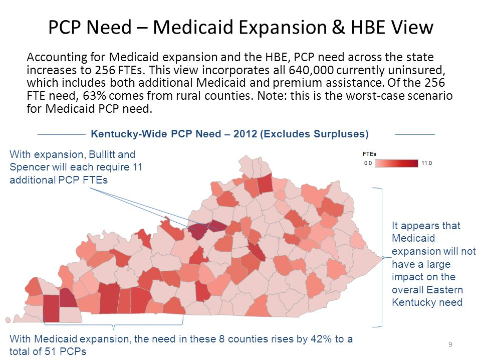 PCP Need – Medicaid Expansion & HBE View Accounting for Medicaid expansion and the HBE, PCP need across the state increases to 256 FTEs. This view inc